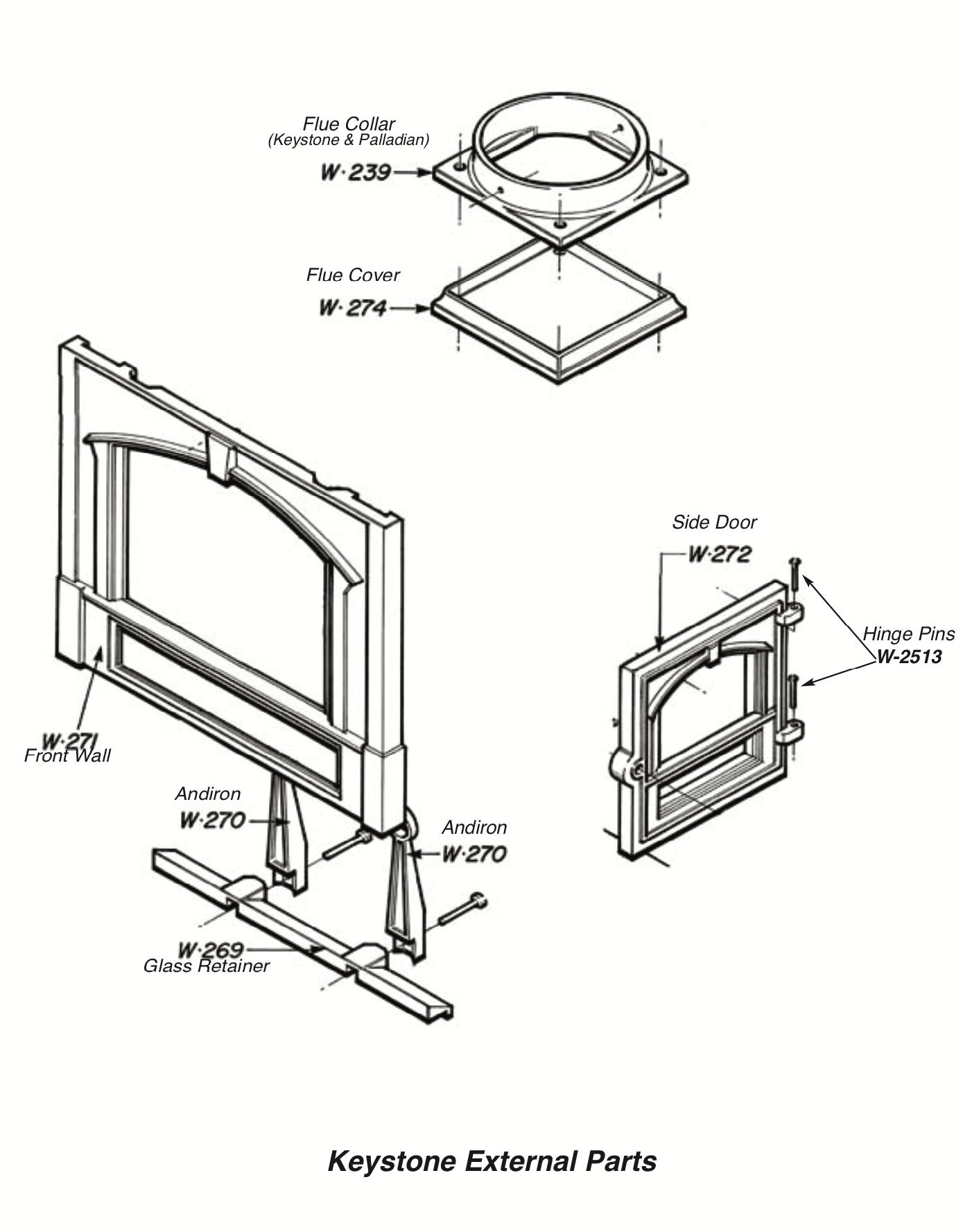 Keystone External Parts