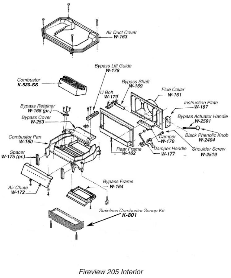 Fireview 205 Internal Parts