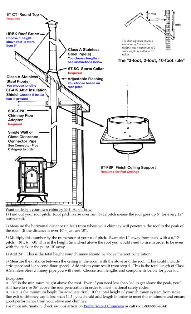 Installing A Wood Stove. Excelchimneythroughrpanelroof Jpg  Excelchimneythroughsiproof. Excelchimneythroughrpanelroof Jpg  Excelchimneythroughsiproof - How To Install Chimney Flashing For Wood Stoves - Best Chimney 2017