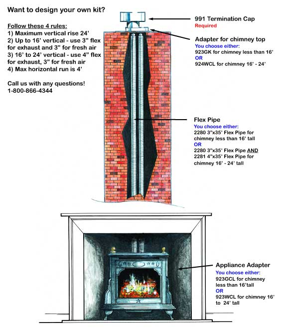 Click here to view Detailed Drawing Select Quantity and then use Button at  bottom to add items to cart. You can vent your direct vent gas stove ... - Install...