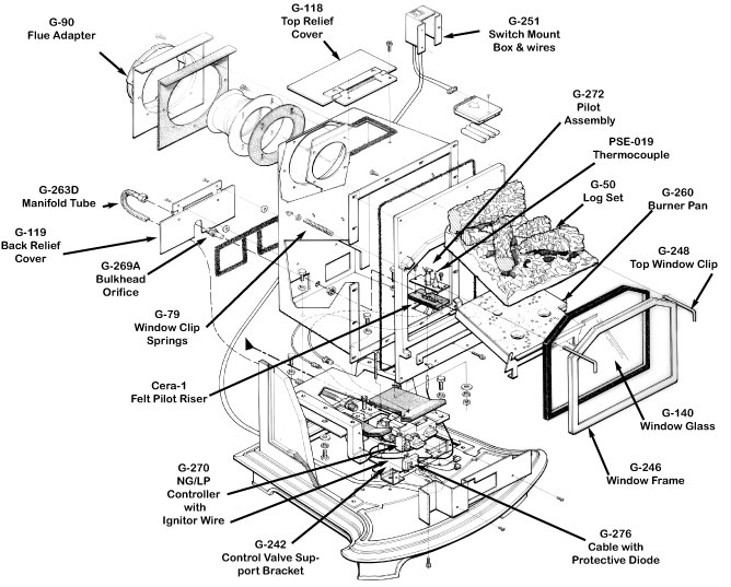 Wood Furnace Schematic