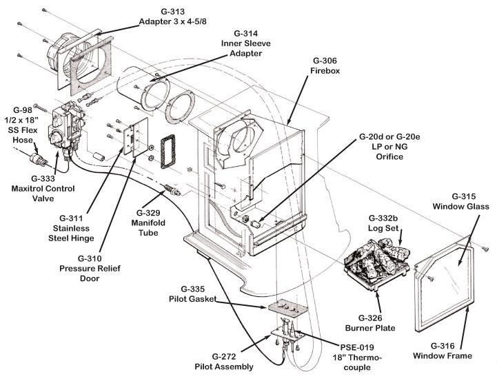 Maintenance Amp Repairs